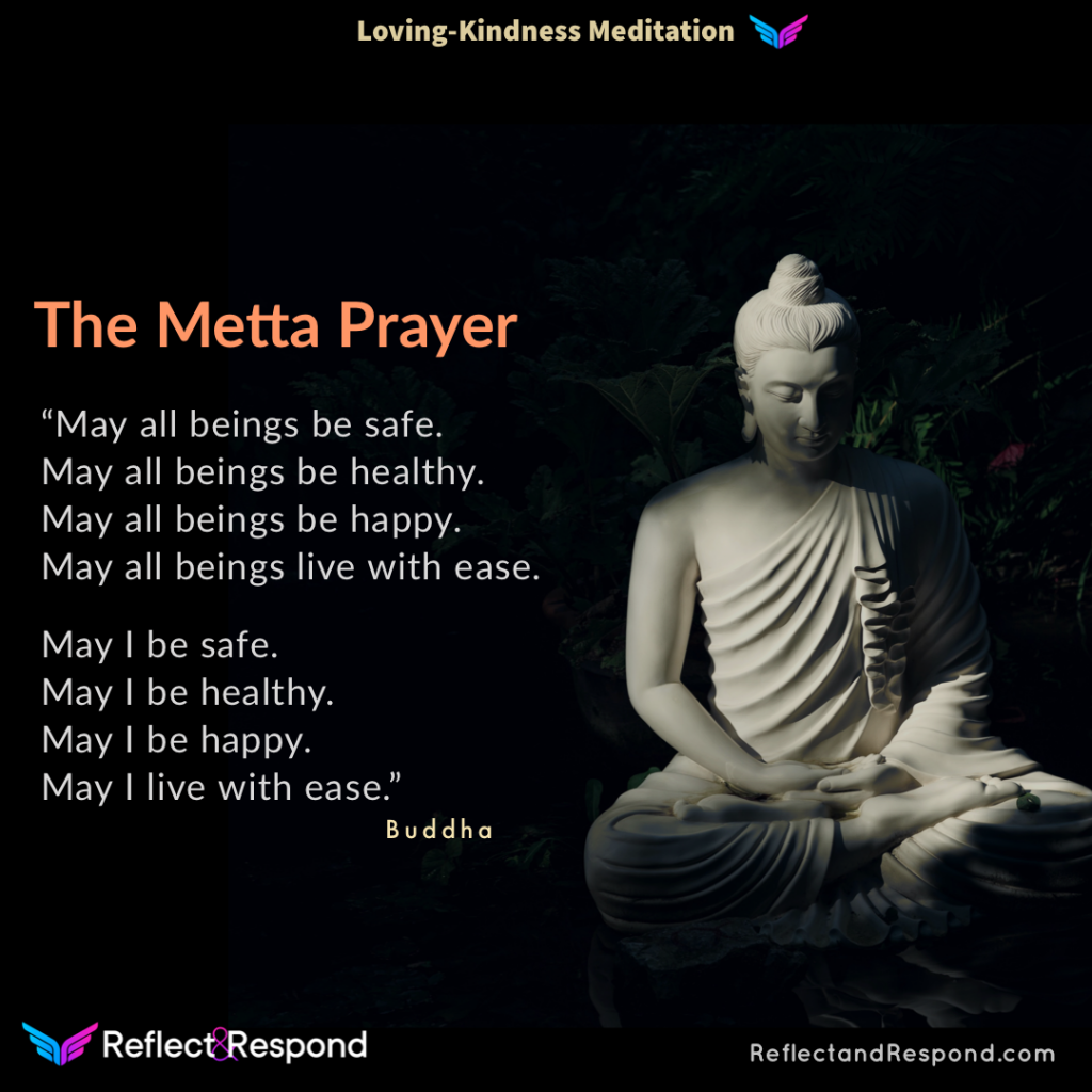Loving Kindness Meditation Mindfulness Meta Prayer Buddha