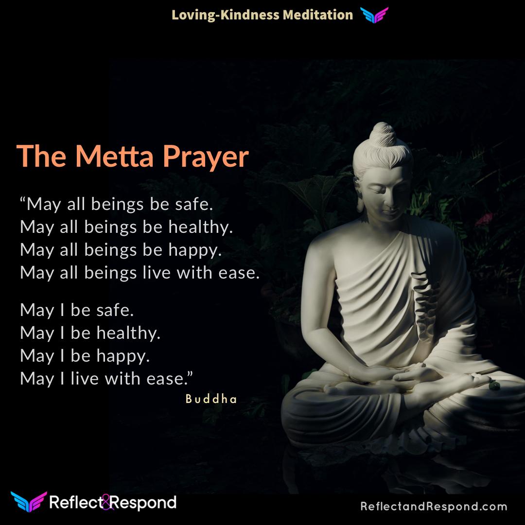 Loving Kindness Meditation Mindfulness Meta Prayer Buddha